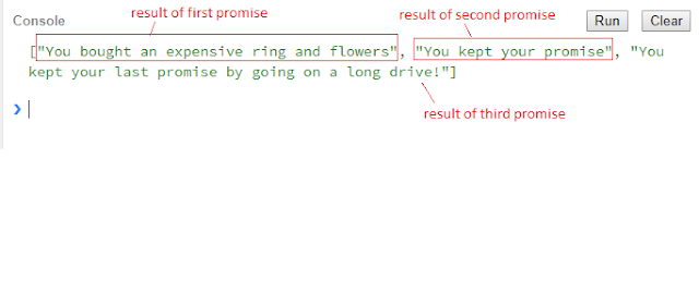 Javascript promise all first output