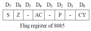 flag register of 8085: the flags are affected by the arithmetic and logic  operations in the alu  the flag register is also known as status register  or