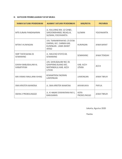 daftar penerima apresiasi berbagi praktik baik sambut ajaran tahun baru 2020/2021 kategori pembelajaran tatap muka tomatalikuang.com