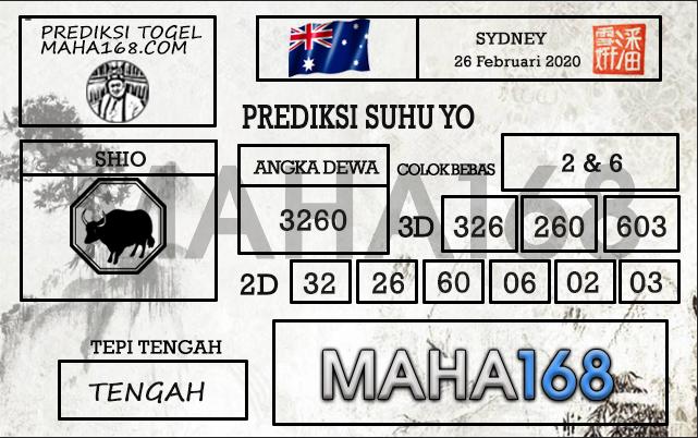 Prediksi Togel JP Sidney 26 Februari 2020 - Prediksi Suhu Yo