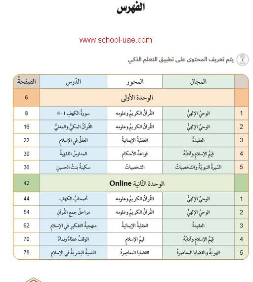 كتاب الطالب مادة التربية الاسلامية  الصف العاشر الفصل الأول 2020-2021كتاب الطالب مادة التربية الاسلامية  الصف العاشر الفصل الأول 2020-2021