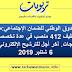 الصندوق الوطني للضمان الإجتماعي:مباراة توظيف 412 منصب في عدة تخصصات ودرجات