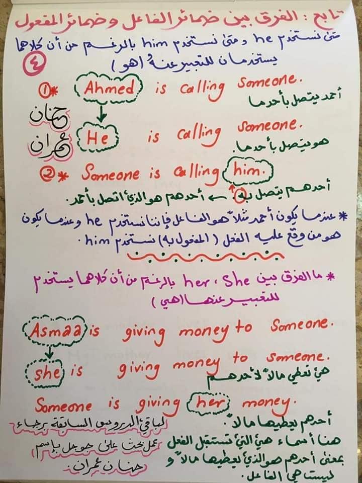 لغة انجليزية | تحميل اقوى شرح للضمائر 15 ورقة pdf د/ حنان عمران 5