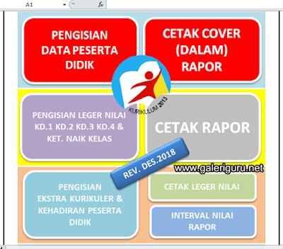 Download Aplikasi Raport SMP K13 Revisi 2018