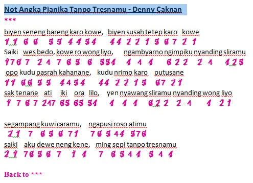 Not Angka Lagu Tanpo Tresnamu - Denny Caknan | Dunia Lirik