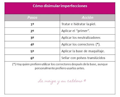 Cómo disimular imperfecciones