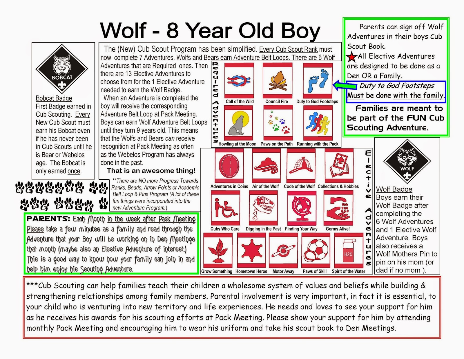 New Cub Scout Stuff New Cub Scout Wolf Basics