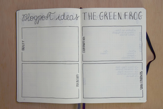 the green frog organisation 2019 bullet journal minimaliste page idée d'articles