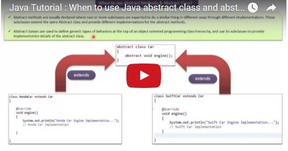 Java ee java tutorial when to use java abstract class for Pool design pattern java