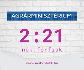 Az Agrárminisztérium vezetői között 2:21 a nők és férfiak aránya #KORM31