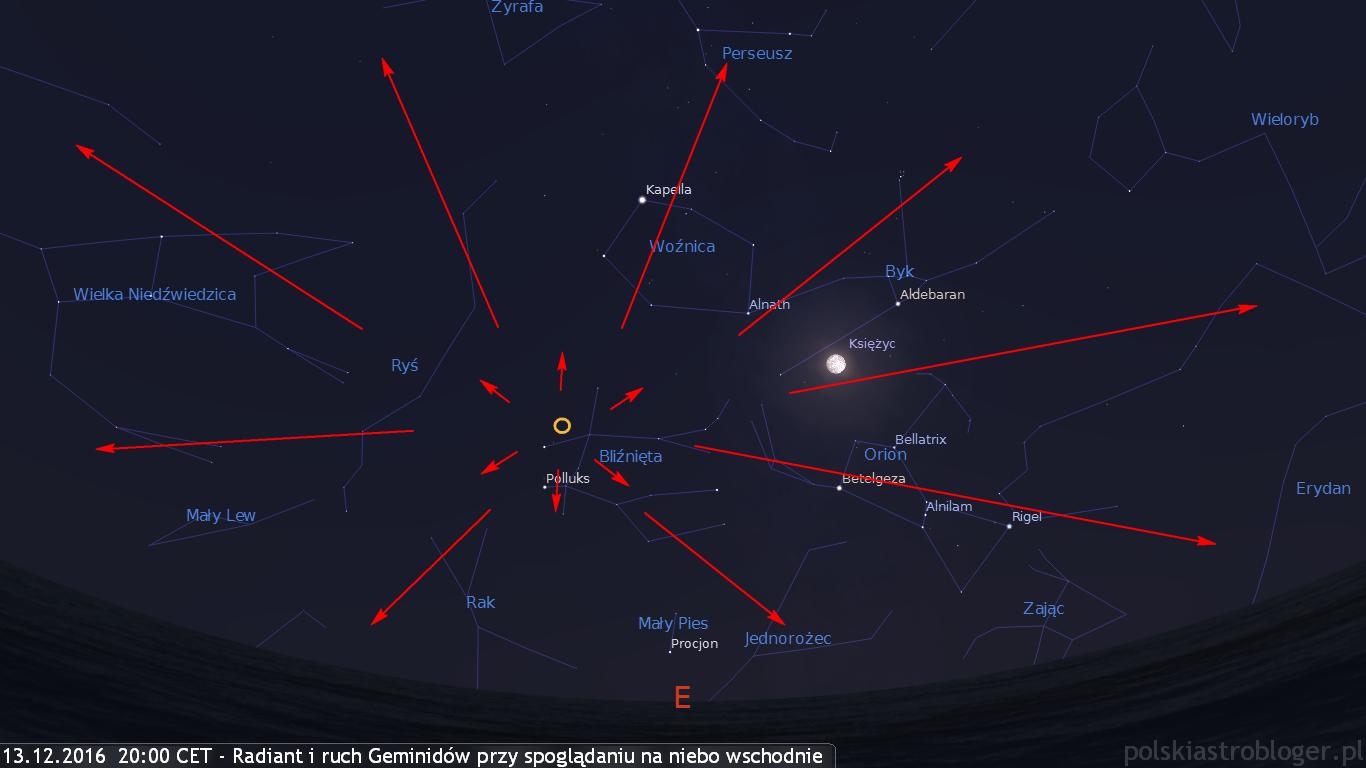 13.12.2016, godz. 20:00 CET - Radiant i możliwe tory Geminidów przy spoglądaniu obserwatora w kierunku wschodnim