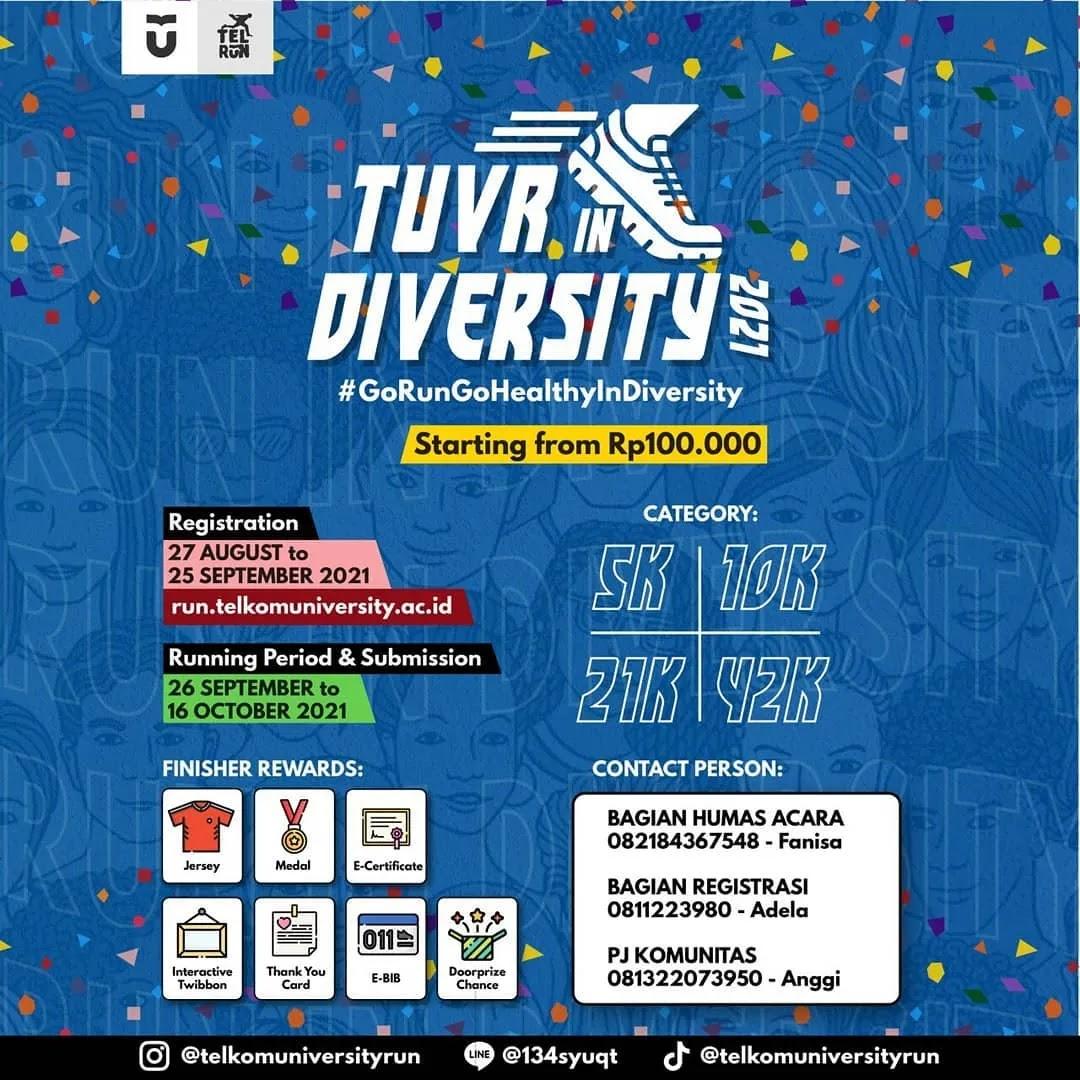 Telkom University Virtual Run • 2021
