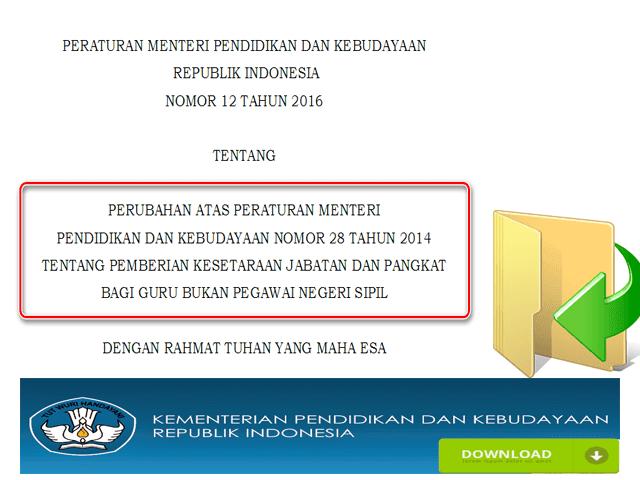 Permendikbud Nomor 12 Tahun 2016 Tentang Pemberian Kesetaraan Jabatan dan Pangkat bagi Guru Non PNS