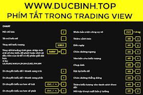 Phím tắt trong tradingview | ducbinh.top