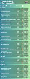 Confira as pesquisas de campo de Julho e Agosto de 2019 em Pokémon GO