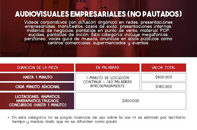 Tarifas de Locución Videos Corporativos y Empresariales - Colombia 2021