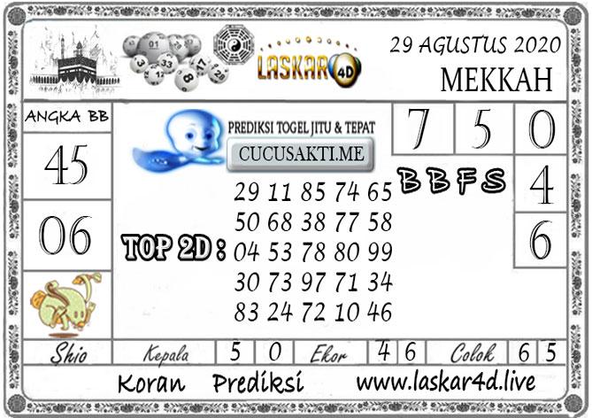 Prediksi Togel MEKKAH LASKAR4D 29 AGUSTUS 2020