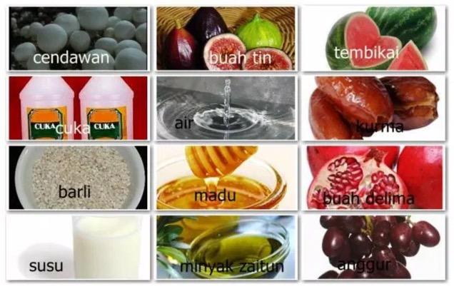 """JAKIM Haram Produk Guna Nama """"Ayat Ruqyah"""" dan """" Makanan Sunnah"""""""