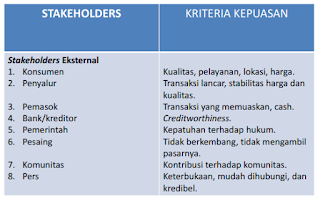 kepuasan stakeholder,teknik lobi,komunikasi lobi,konflik lobi komunikasi