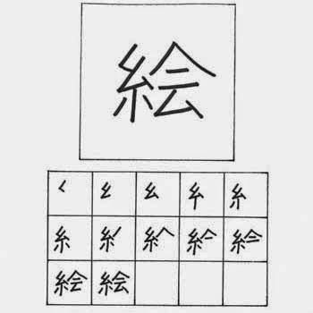 kanji lukisan