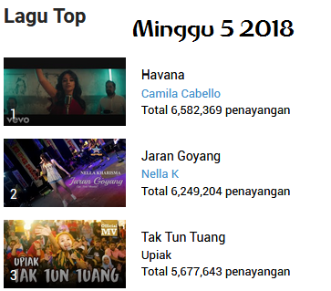 Top 10 Lagu 2018 Minggu 5