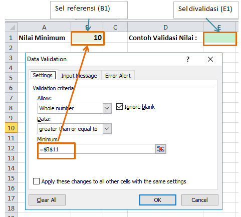 data validation minimum value