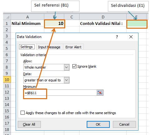 data validation minimum value