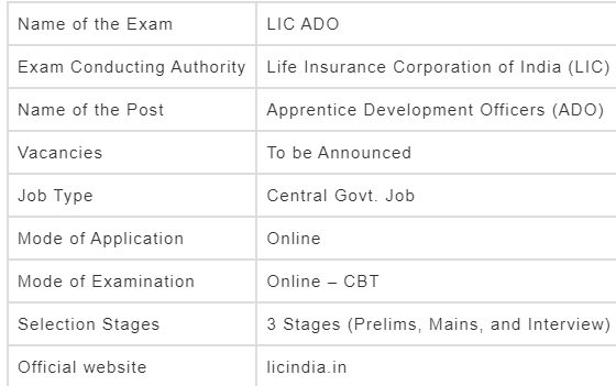 LIC ADO Salary and Job Profile