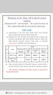 LOWER PRIMARY BHARTI SECOND ROUND DECLARED