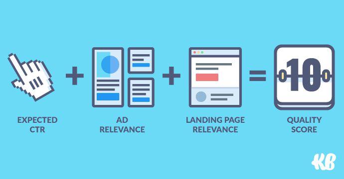 Top 4 kỹ thuật Google Ads nâng cao hiệu quả quảng cáo Adwords X2 2