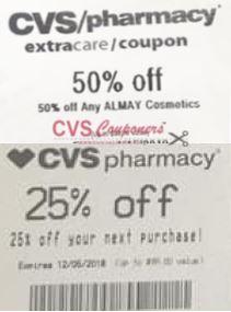 CVS Percent-off coupons