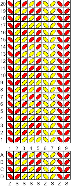 A simple tablet weaving pattern in red and yellow
