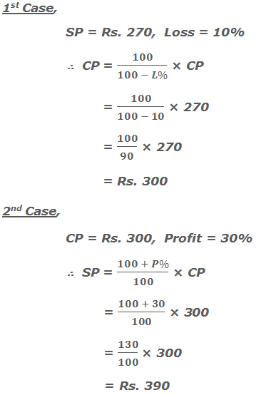 1st Case,     SP = Rs. 270,  Loss = 10%     ∴  CP = 100/(100 - L%) × CP  = 100/(100 - 10) × 270  = 100/90 × 270  = Rs. 300 2nd Case,     CP = Rs. 300,  Profit = 30%     ∴  SP = (100 + P%)/100 × CP               = (100 + 30)/100 × 300              = 130/100  × 300              = Rs. 390