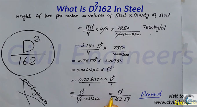 What is D2/162 in Steel?