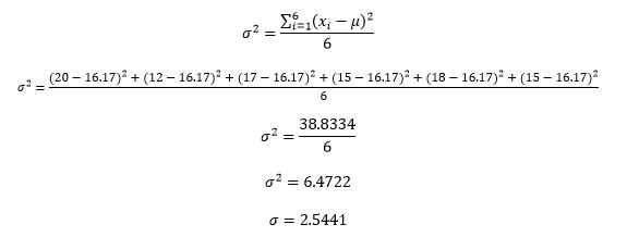 Solución Actividad de aprendizaje 1.2 - Estadística Inferencial - ESPE