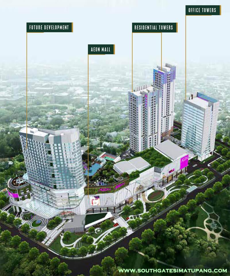 SOUTHGATE Jakarta Superblock by Sinarmas Land