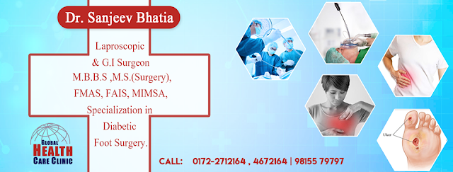 Laparoscopic Surgery For Pilesin Chandigarh