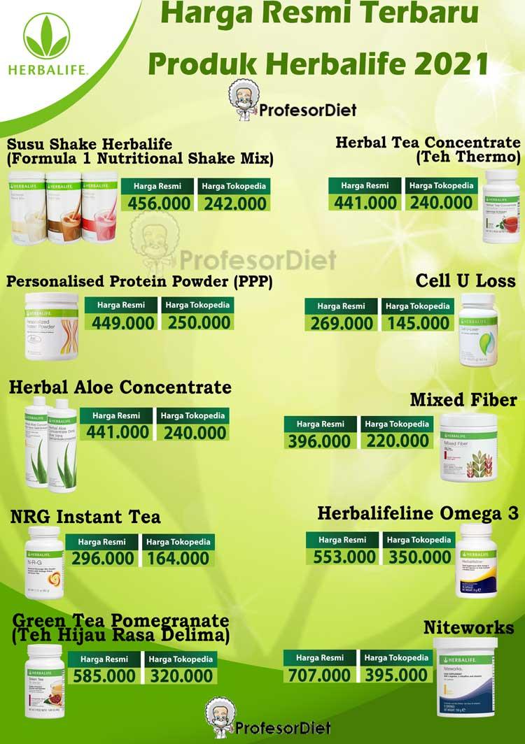 Update Resmi Harga Produk Herbalife Terbaru 2021