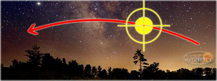 como encontrar o asteroide 2015 TB145
