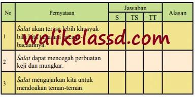 Kunci-Jawaban-PAI-Kelas-4-Halaman-112-113
