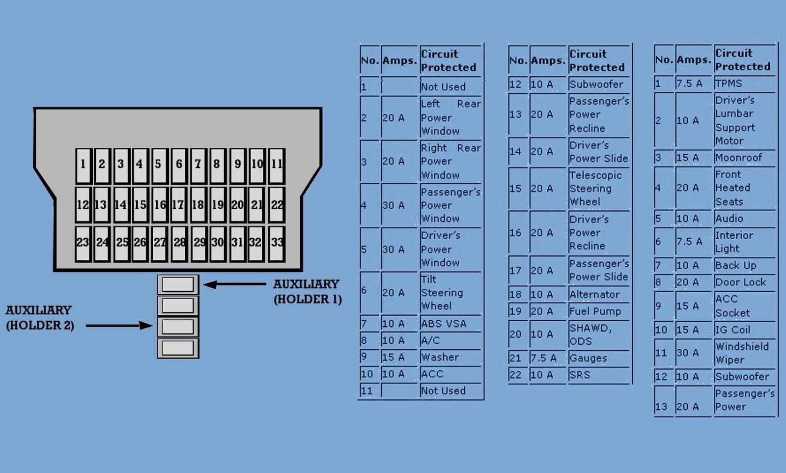 2010 Acura MDX Fuse Box Map and Diagram | Fuse Box Diagram ...