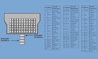 2010 Acura MDX Fuse Box Map and Diagram | Fuse Box Diagram & Map | Acura Mdx 2010 Primary Underhood Fuse Box Diagram |  | Fuse Box Diagram & Map