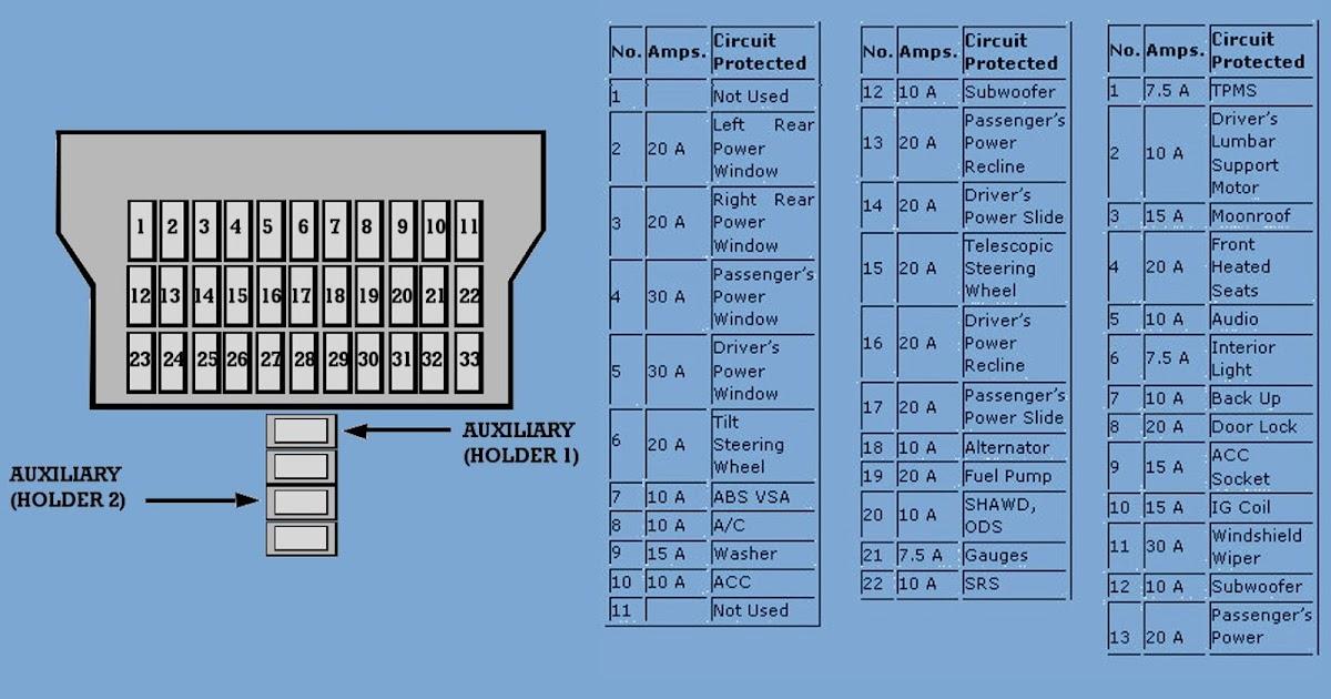 Diagram  2010 Acura Mdx Fuse Box Map And Diagram