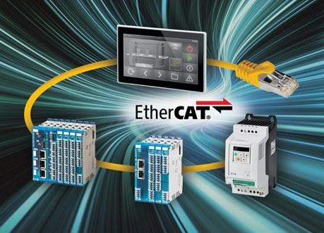 Eaton apresenta o XN300 EtherCAT Gateway