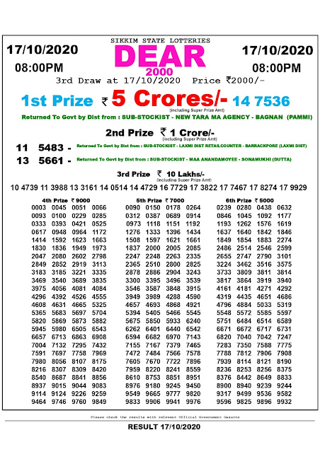 Dear 2000 Monthly, Lottery Sambad Monthly Results, Sikkim State Lotteries, Lottery Sambad Sikkim Dear 2000 Monthly Lottery 17-10-2020 Results