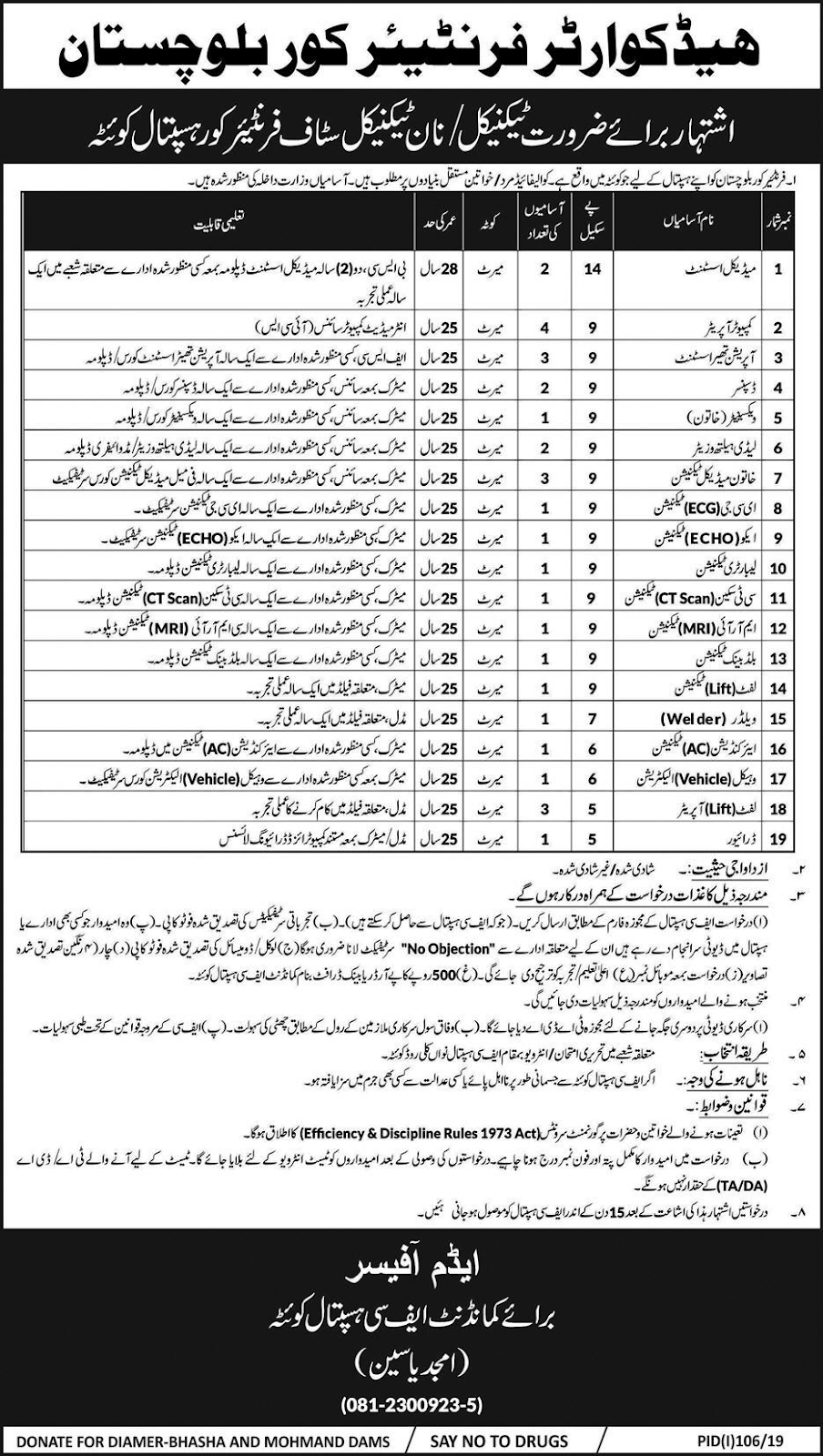 Advertisement for Frontier Corps Balochistan Jobs