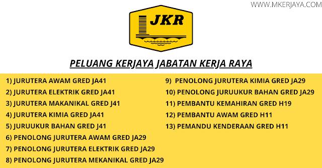 Sabah Vacancy 2016 Peluang Kerjaya Dalam Perkhidmatan Awam Pembantu Awam Gred H11 Pembantu Operasi Gred N11 Pemandu Kenderaan H11