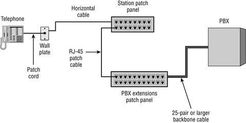 voice patch panel wiring diagram : 32 wiring diagram images - wiring diagrams | honlapkeszites.co voice patch panel wiring diagram phone patch panel wiring diagram