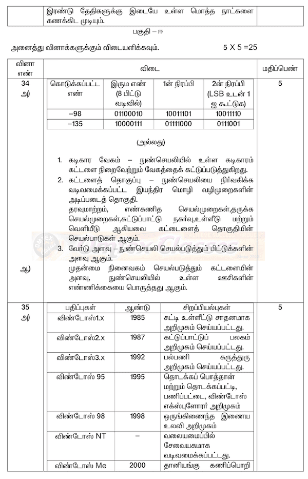 11th Computer Technology - Public Exam 2020 - Answer Key for Original Question Paper - Tamil Medium