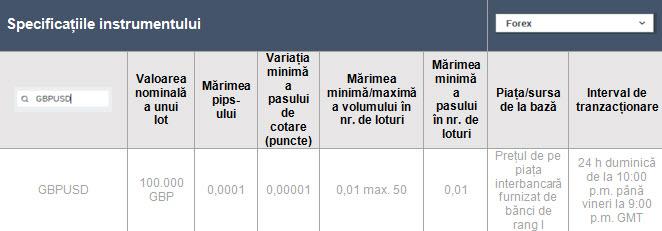 numerele conturilor bancare gcm forex)